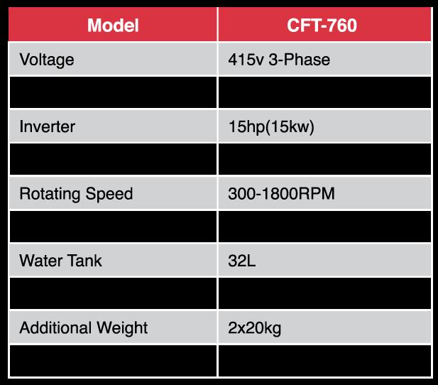 CFT-760-grinder-table